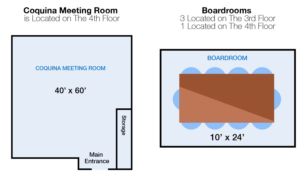 Board Rooms and Meeting Rooms Diagrams at Landmark Resort Myrtle Beach